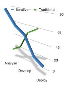 ProcessGraph